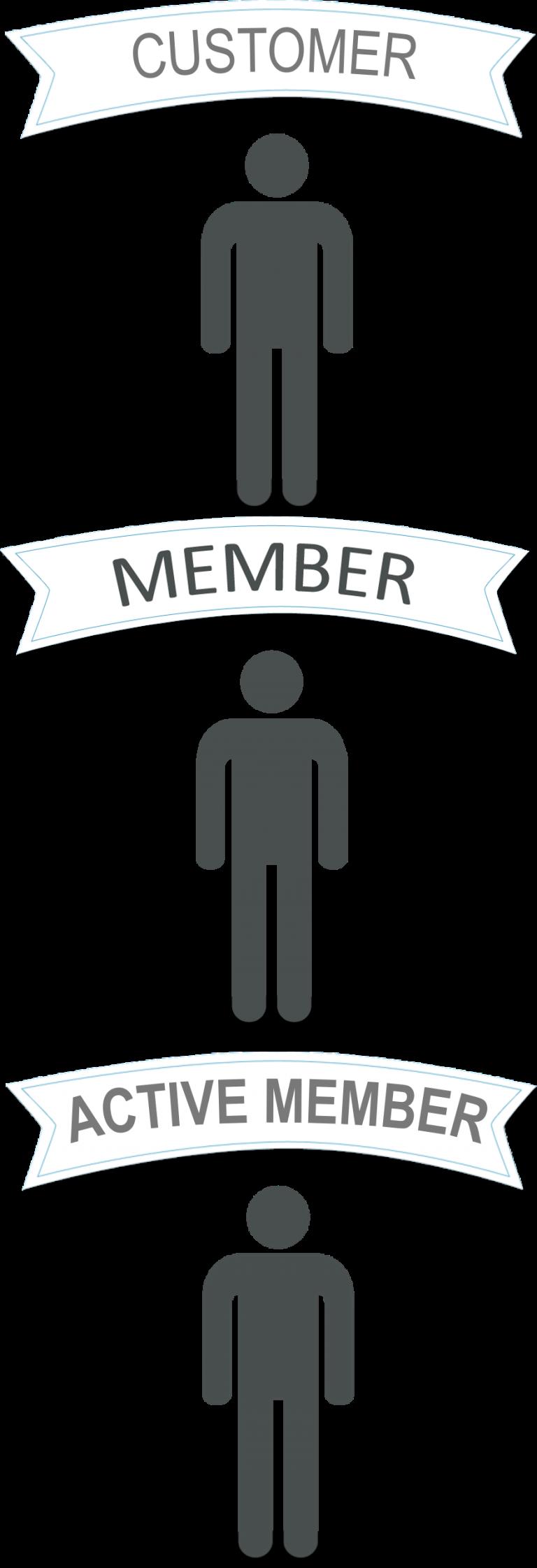 1-member